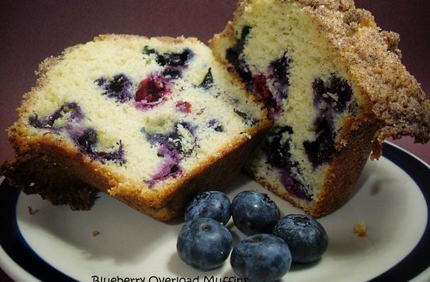 Blueberry Overload Muffins