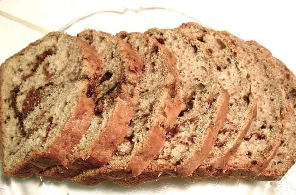 Cinnamon Mocha Quick Bread